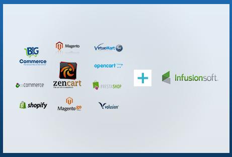 ecommerce-integration-infusionsoft